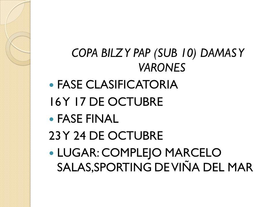 COPA BILZ Y PAP (SUB 10) DAMAS Y VARONES FASE CLASIFICATORIA 16 Y 17 DE OCTUBRE FASE FINAL 23 Y 24 DE OCTUBRE LUGAR: COMPLEJO MARCELO SALAS,SPORTING D