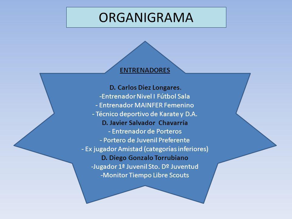 ENTRENADORES D. Carlos Diez Longares. -Entrenador Nivel I Fútbol Sala - Entrenador MAINFER Femenino - Técnico deportivo de Karate y D.A. D. Javier Sal