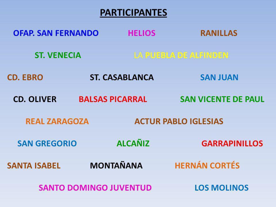 PARTICIPANTES OFAP. SAN FERNANDO HELIOSRANILLAS ST. VENECIA LA PUEBLA DE ALFINDEN CD. EBROST. CASABLANCASAN JUAN CD. OLIVER BALSAS PICARRAL SAN VICENT