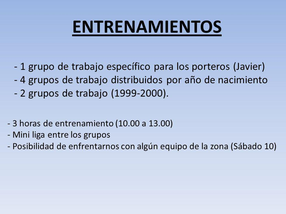 ENTRENAMIENTOS - 1 grupo de trabajo específico para los porteros (Javier) - 4 grupos de trabajo distribuidos por año de nacimiento - 2 grupos de traba