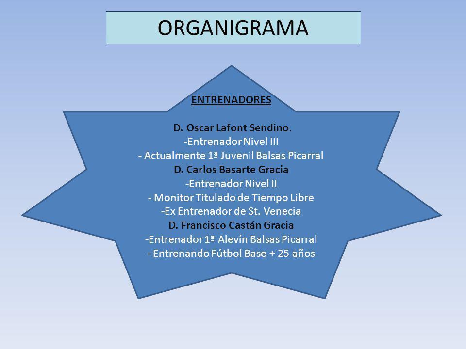 ENTRENADORES D. Oscar Lafont Sendino. -Entrenador Nivel III - Actualmente 1ª Juvenil Balsas Picarral D. Carlos Basarte Gracia -Entrenador Nivel II - M