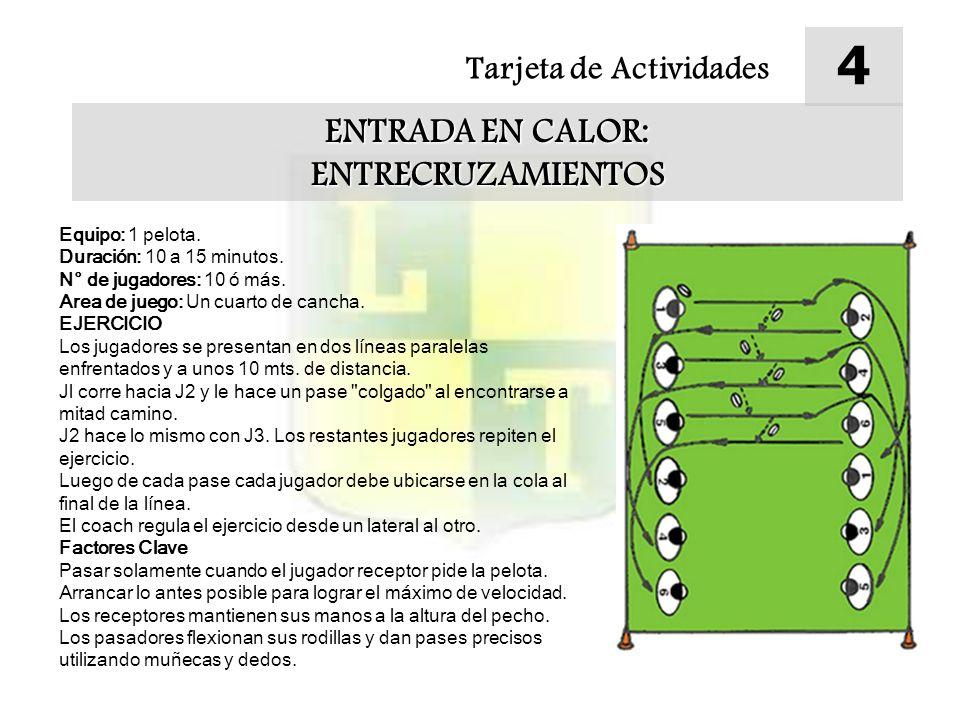 Tarjeta de Actividades 4 ENTRADA EN CALOR: ENTRECRUZAMIENTOS Equipo: 1 pelota. Duración: 10 a 15 minutos. N° de jugadores: 10 ó más. Area de juego: Un
