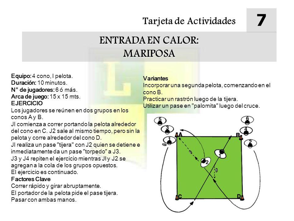 Tarjeta de Actividades 7 ENTRADA EN CALOR: MARIPOSA Equipo: 4 cono, l pelota. Duración: 10 minutos. N° de jugadores: 6 ó más. Arca de juego: 15 x 15 m