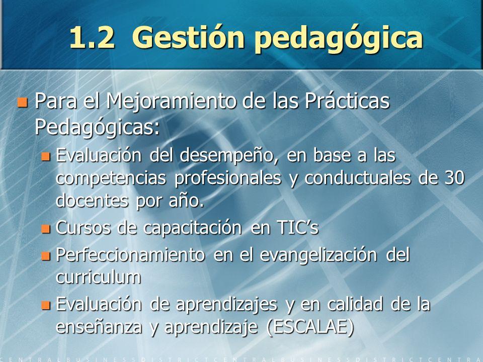 1.2 Gestión pedagógica Para el Mejoramiento de las Prácticas Pedagógicas: Para el Mejoramiento de las Prácticas Pedagógicas: Evaluación del desempeño, en base a las competencias profesionales y conductuales de 30 docentes por año.