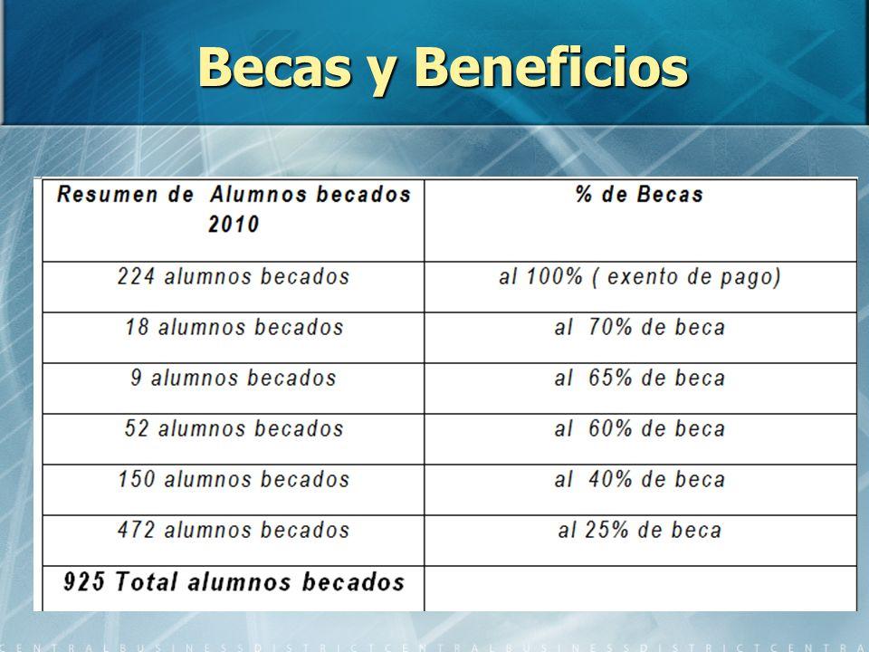 Becas y Beneficios