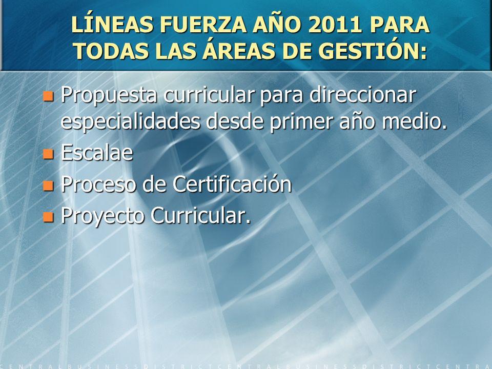 LÍNEAS FUERZA AÑO 2011 PARA TODAS LAS ÁREAS DE GESTIÓN: Propuesta curricular para direccionar especialidades desde primer año medio.