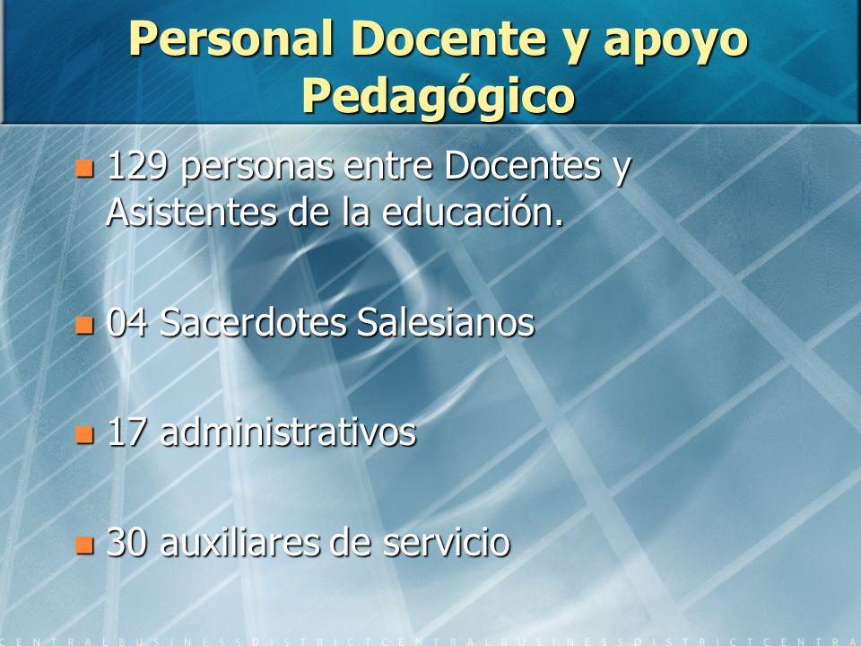 Personal Docente y apoyo Pedagógico 129 personas entre Docentes y Asistentes de la educación.