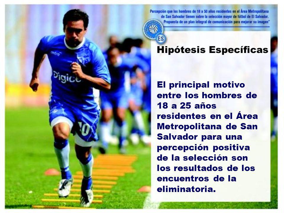 El principal motivo entre los hombres de 18 a 25 años residentes en el Área Metropolitana de San Salvador para una percepción positiva de la selección son los resultados de los encuentros de la eliminatoria.