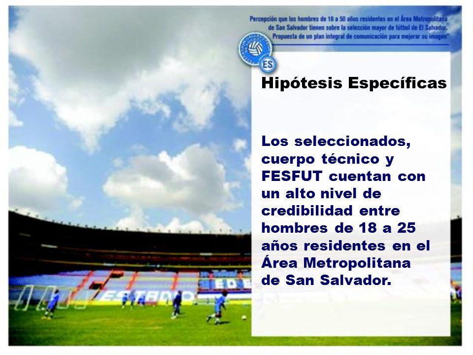Los seleccionados, cuerpo técnico y FESFUT cuentan con un alto nivel de credibilidad entre hombres de 18 a 25 años residentes en el Área Metropolitana de San Salvador.