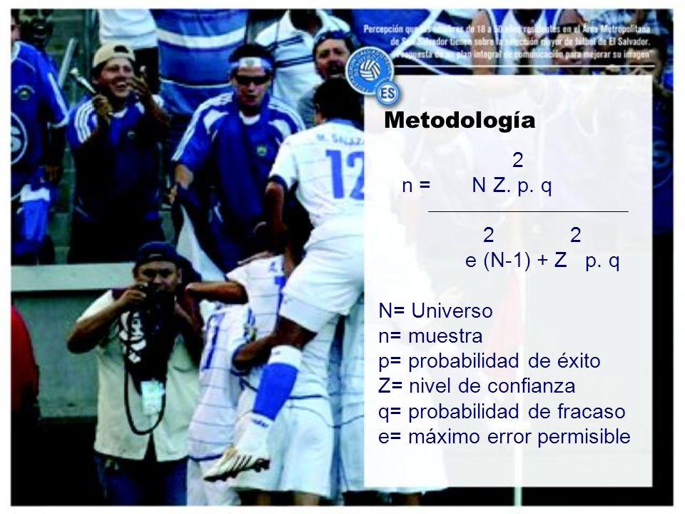 Metodología 2 n = N Z. p. q 2 2 e (N-1) + Z p.