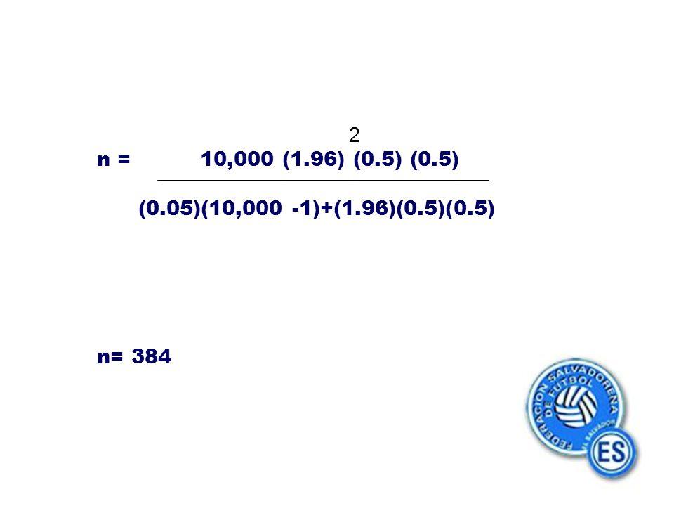 2 n = 10,000 (1.96) (0.5) (0.5) (0.05)(10,000 -1)+(1.96)(0.5)(0.5) n= 384