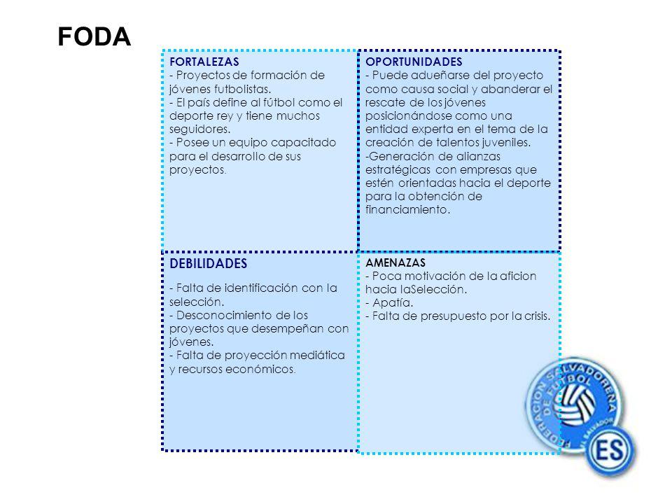 FODA FORTALEZAS - Proyectos de formación de jóvenes futbolistas.