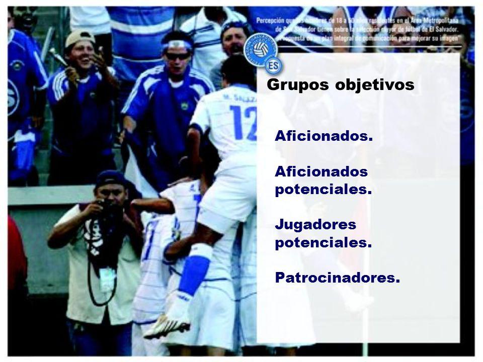 Grupos objetivos Aficionados. Aficionados potenciales. Jugadores potenciales. Patrocinadores.