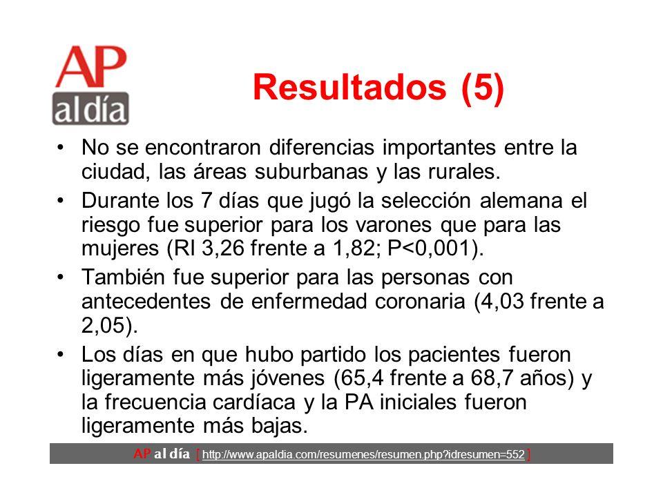 AP al día [ http://www.apaldia.com/resumenes/resumen.php?idresumen=552 ] Resultados (4) Inicio del partido