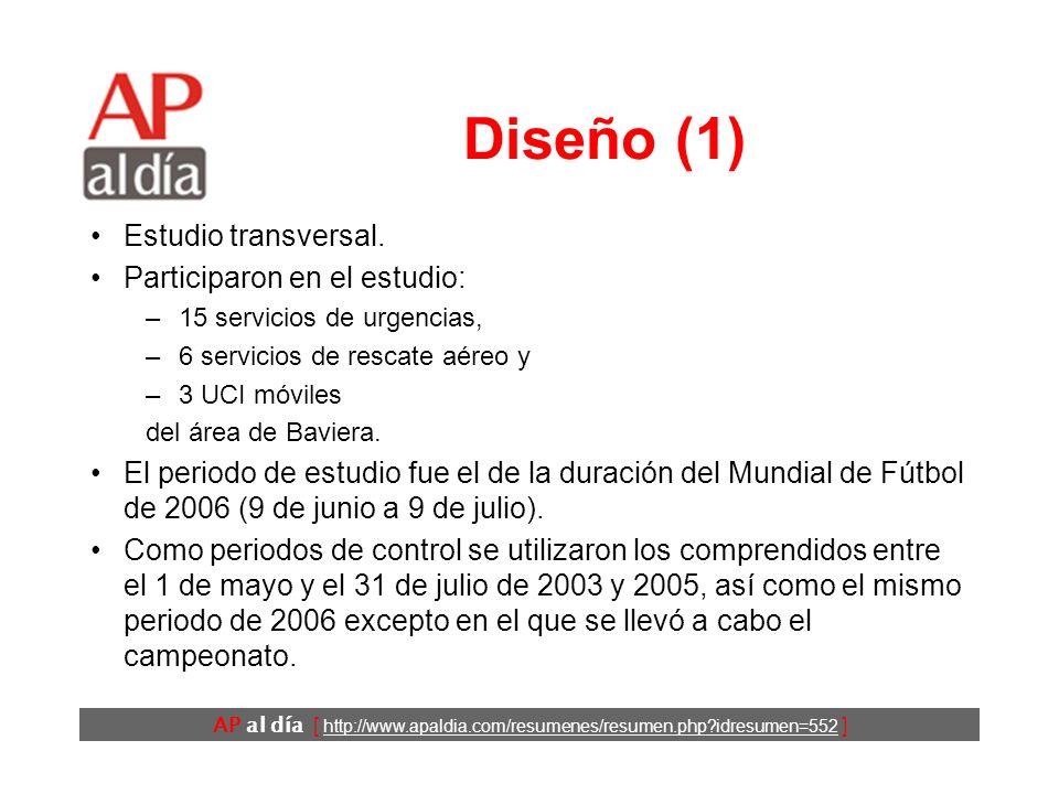 AP al día [ http://www.apaldia.com/resumenes/resumen.php?idresumen=552 ] Diseño (1) Estudio transversal.