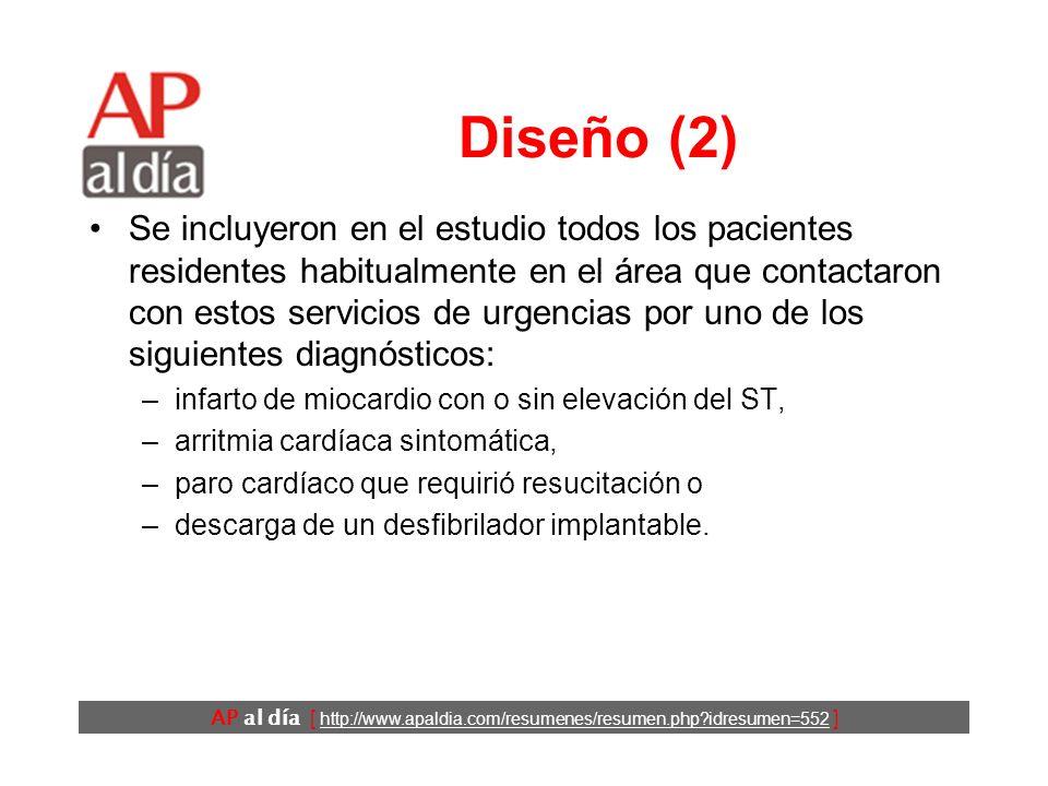 AP al día [ http://www.apaldia.com/resumenes/resumen.php?idresumen=552 ] Diseño (2) Se incluyeron en el estudio todos los pacientes residentes habitualmente en el área que contactaron con estos servicios de urgencias por uno de los siguientes diagnósticos: –infarto de miocardio con o sin elevación del ST, –arritmia cardíaca sintomática, –paro cardíaco que requirió resucitación o –descarga de un desfibrilador implantable.
