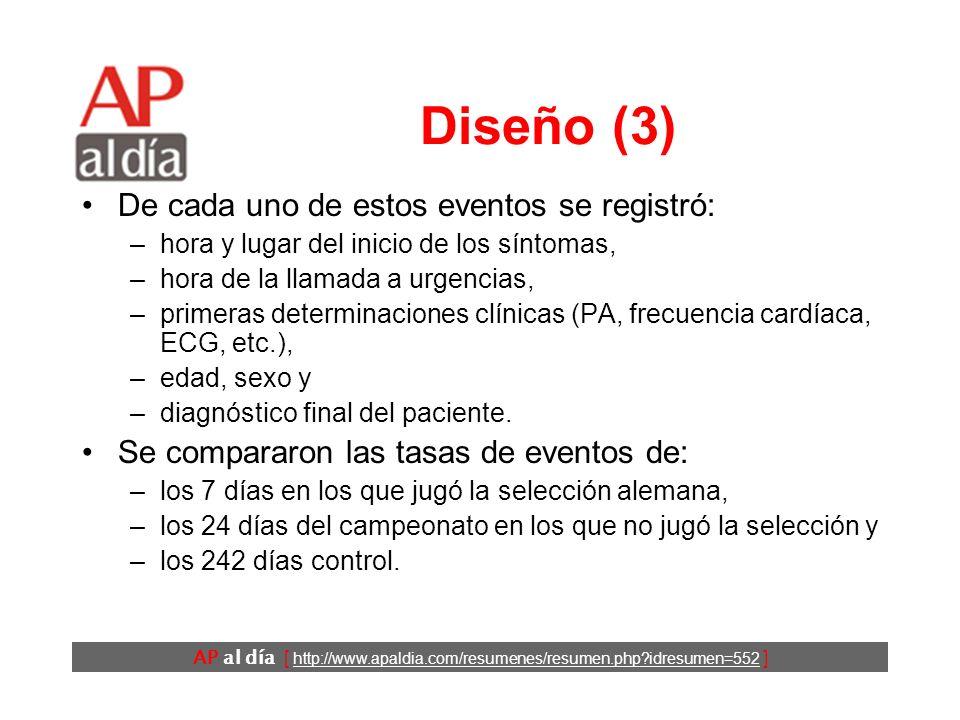 AP al día [ http://www.apaldia.com/resumenes/resumen.php?idresumen=552 ] Diseño (2) Se incluyeron en el estudio todos los pacientes residentes habitua