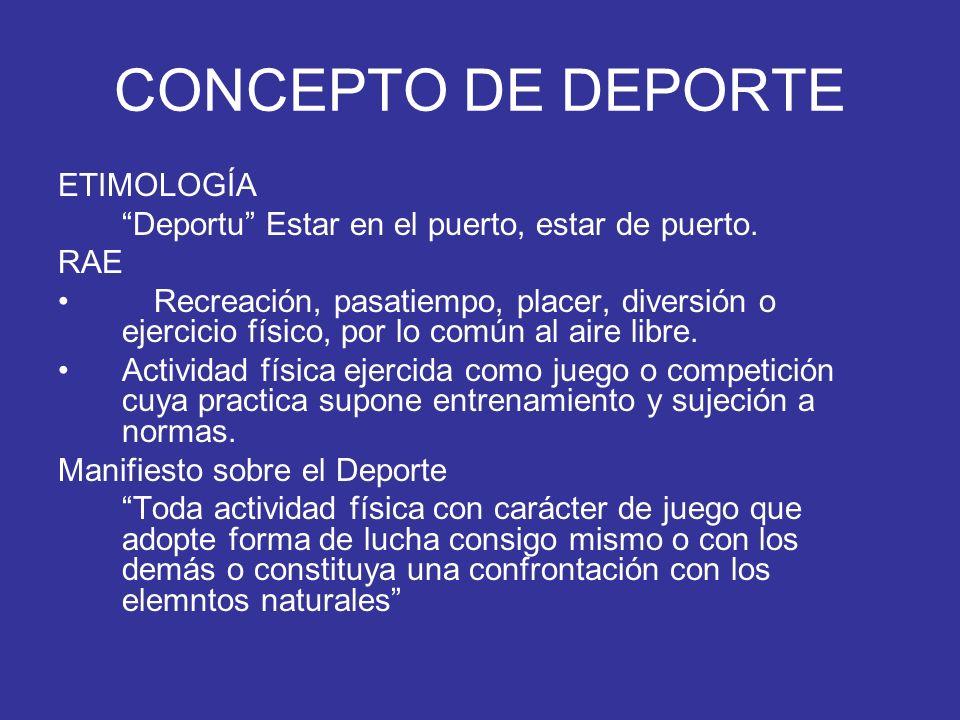 CONCEPTO DE DEPORTE ETIMOLOGÍA Deportu Estar en el puerto, estar de puerto. RAE Recreación, pasatiempo, placer, diversión o ejercicio físico, por lo c