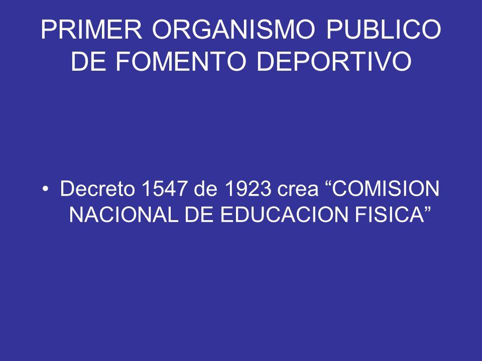 PRIMER ORGANISMO PUBLICO DE FOMENTO DEPORTIVO Decreto 1547 de 1923 crea COMISION NACIONAL DE EDUCACION FISICA