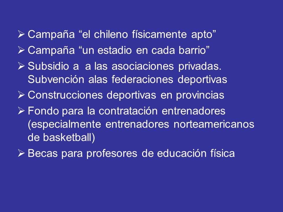Campaña el chileno físicamente apto Campaña un estadio en cada barrio Subsidio a a las asociaciones privadas. Subvención alas federaciones deportivas