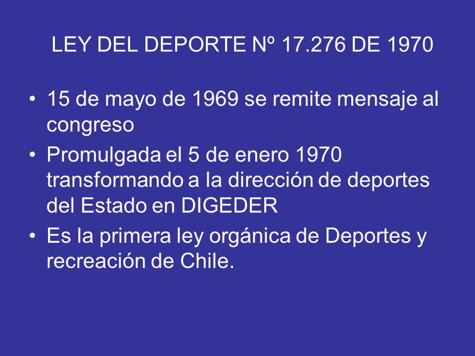 LEY DEL DEPORTE Nº 17.276 DE 1970 15 de mayo de 1969 se remite mensaje al congreso Promulgada el 5 de enero 1970 transformando a la dirección de depor