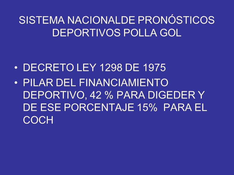 SISTEMA NACIONALDE PRONÓSTICOS DEPORTIVOS POLLA GOL DECRETO LEY 1298 DE 1975 PILAR DEL FINANCIAMIENTO DEPORTIVO, 42 % PARA DIGEDER Y DE ESE PORCENTAJE