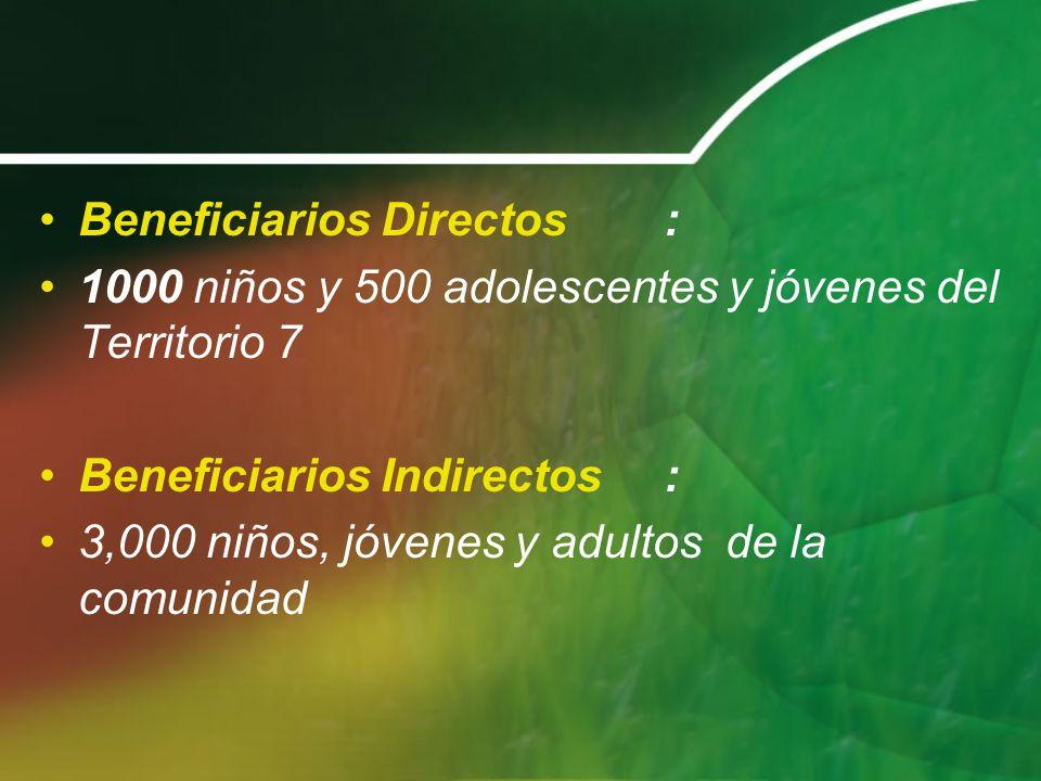Beneficiarios Directos: 1000 niños y 500 adolescentes y jóvenes del Territorio 7 Beneficiarios Indirectos: 3,000 niños, jóvenes y adultos de la comunidad