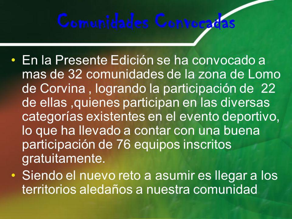 Comunidades Convocadas En la Presente Edición se ha convocado a mas de 32 comunidades de la zona de Lomo de Corvina, logrando la participación de 22 d