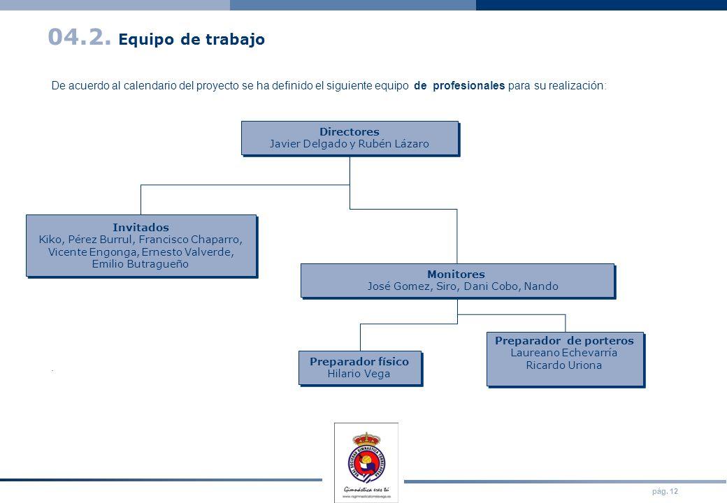 pág. 12 De acuerdo al calendario del proyecto se ha definido el siguiente equipo de profesionales para su realización:. Directores Javier Delgado y Ru