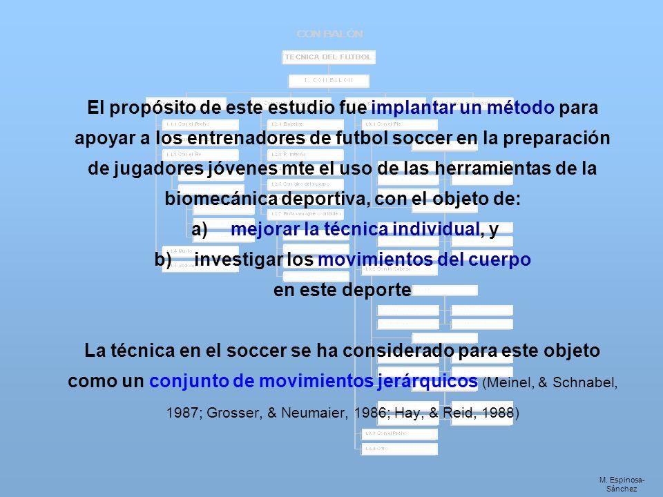 CLUB FUTBOL ASOCIACIÓN de la UNIVERSIDAD NACIONAL A.C.
