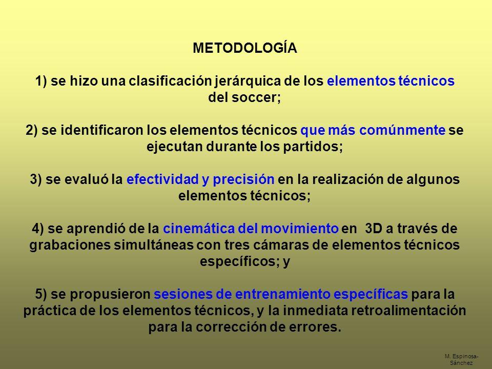 METODOLOGÍA 1) se hizo una clasificación jerárquica de los elementos técnicos del soccer; 2) se identificaron los elementos técnicos que más comúnment