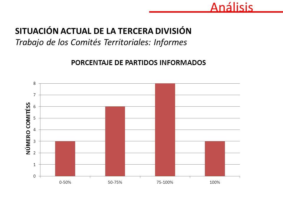 Análisis SITUACIÓN ACTUAL DE LA TERCERA DIVISIÓN Trabajo de los Comités Territoriales: Informes