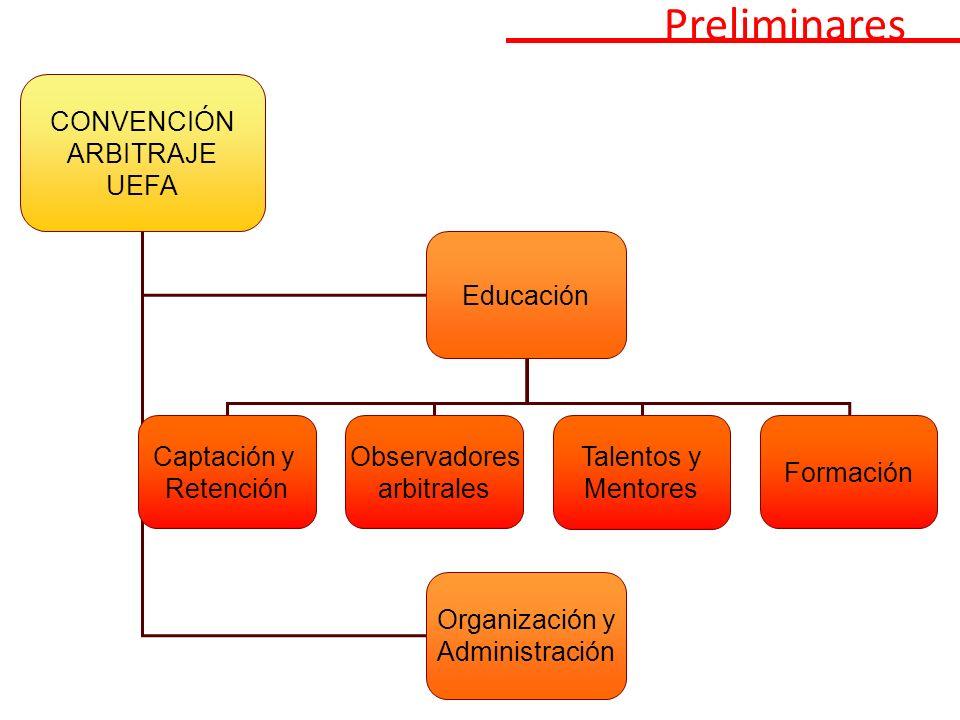 CONVENCIÓN ARBITRAJE UEFA Educación Organización y Administración Captación y Retención Observadores arbitrales Talentos y Mentores Formación Preliminares