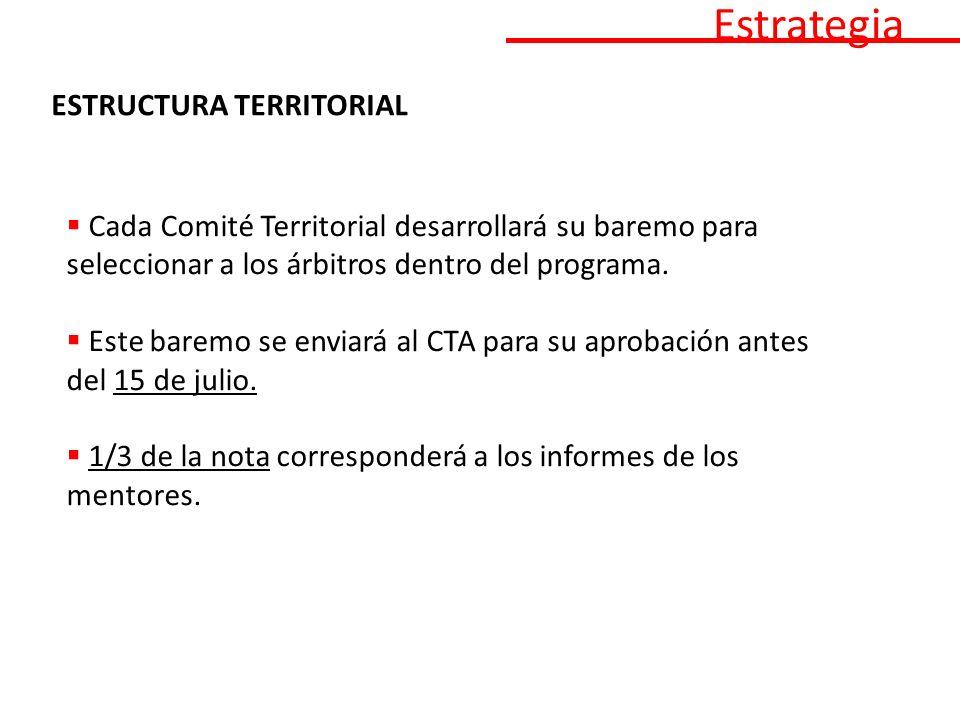 Cada Comité Territorial desarrollará su baremo para seleccionar a los árbitros dentro del programa.