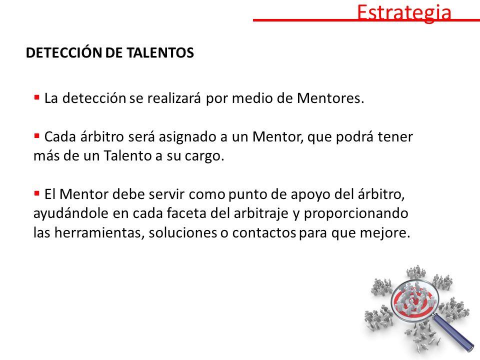 Estrategia DETECCIÓN DE TALENTOS La detección se realizará por medio de Mentores.