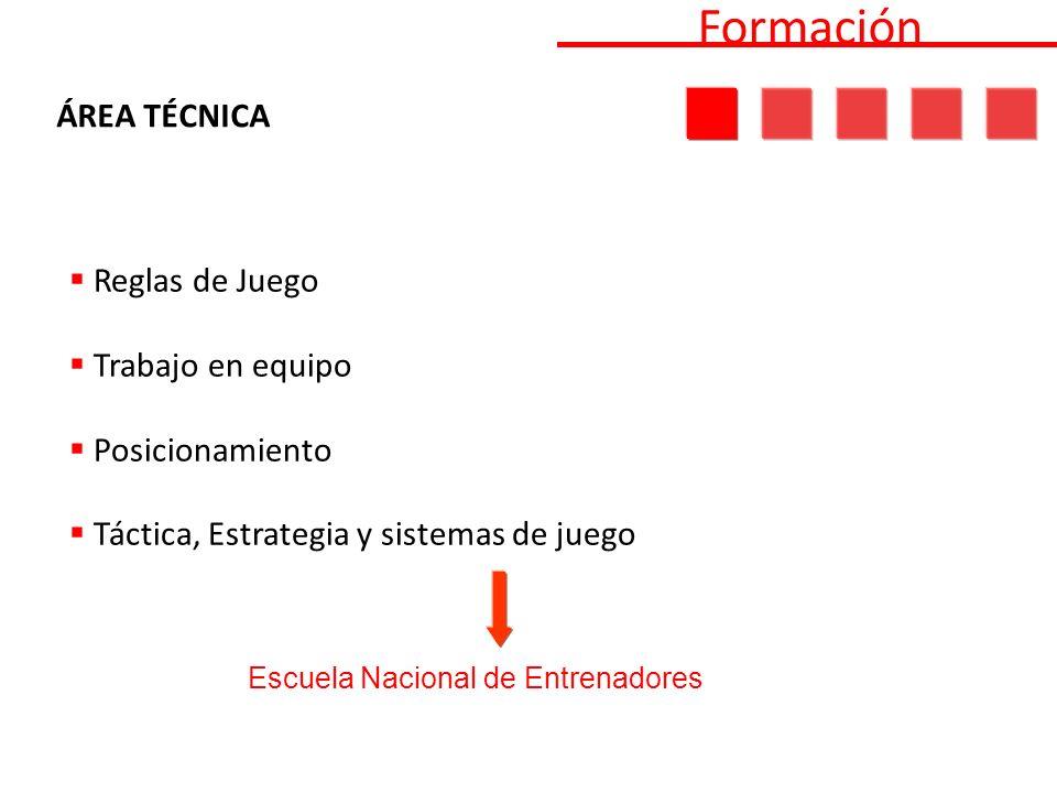 Reglas de Juego Trabajo en equipo Posicionamiento Táctica, Estrategia y sistemas de juego Escuela Nacional de Entrenadores Formación ÁREA TÉCNICA