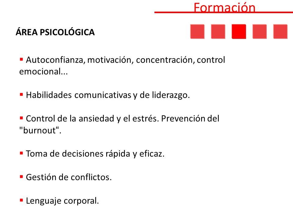 Autoconfianza, motivación, concentración, control emocional...