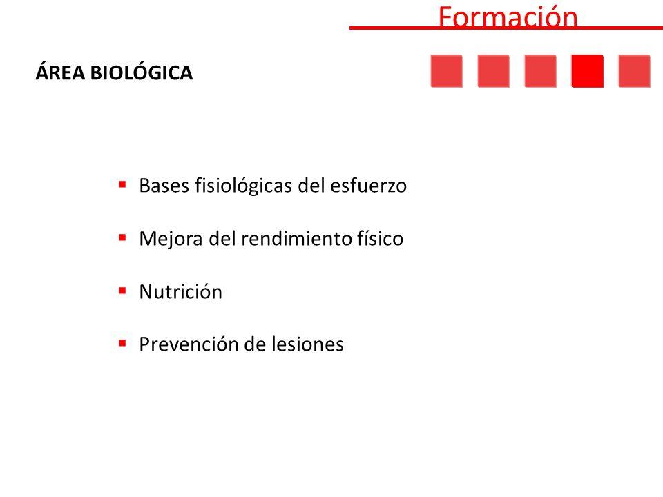Bases fisiológicas del esfuerzo Mejora del rendimiento físico Nutrición Prevención de lesiones Formación ÁREA BIOLÓGICA