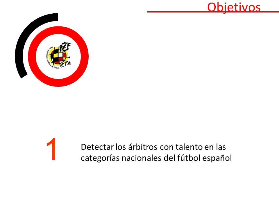 Estrategia DETECCIÓN DE TALENTOS Observación arbitral Los mentores irán realizando una observación arbitral del conjunto de árbitros de la categoría incluidos en el programa.