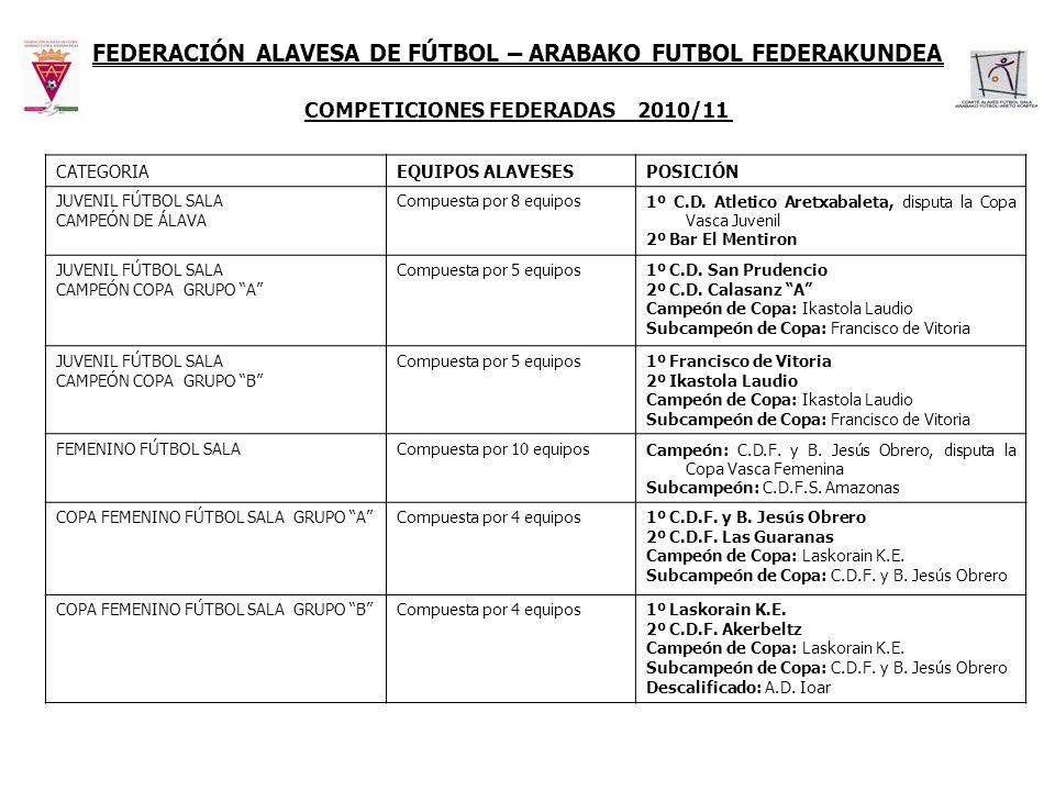 FEDERACIÓN ALAVESA DE FÚTBOL– ARABAKO FUTBOL FEDERAKUNDEA COMPETICIONES FEDERADAS 2010/11 CATEGORIAEQUIPOS ALAVESESPOSICIÓN JUVENIL FÚTBOL SALA CAMPEÓ