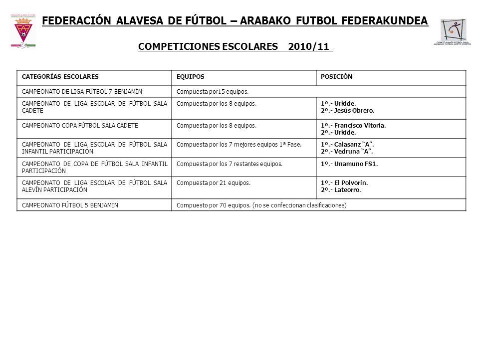 FEDERACIÓN ALAVESA DE FÚTBOL– ARABAKO FUTBOL FEDERAKUNDEA COMPETICIONES ESCOLARES 2010/11 CATEGORÍAS ESCOLARESEQUIPOSPOSICIÓN CAMPEONATO DE LIGA FÚTBO