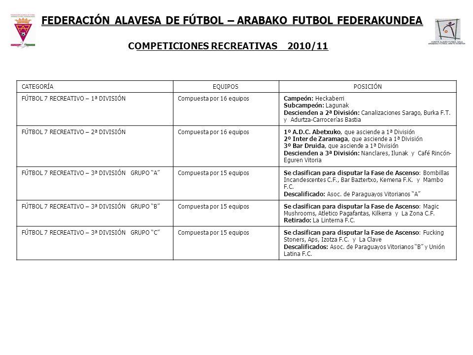 FEDERACIÓN ALAVESA DE FÚTBOL– ARABAKO FUTBOL FEDERAKUNDEA COMPETICIONES RECREATIVAS 2010/11 CATEGORÍAEQUIPOSPOSICIÓN FÚTBOL 7 RECREATIVO – 1ª DIVISIÓN
