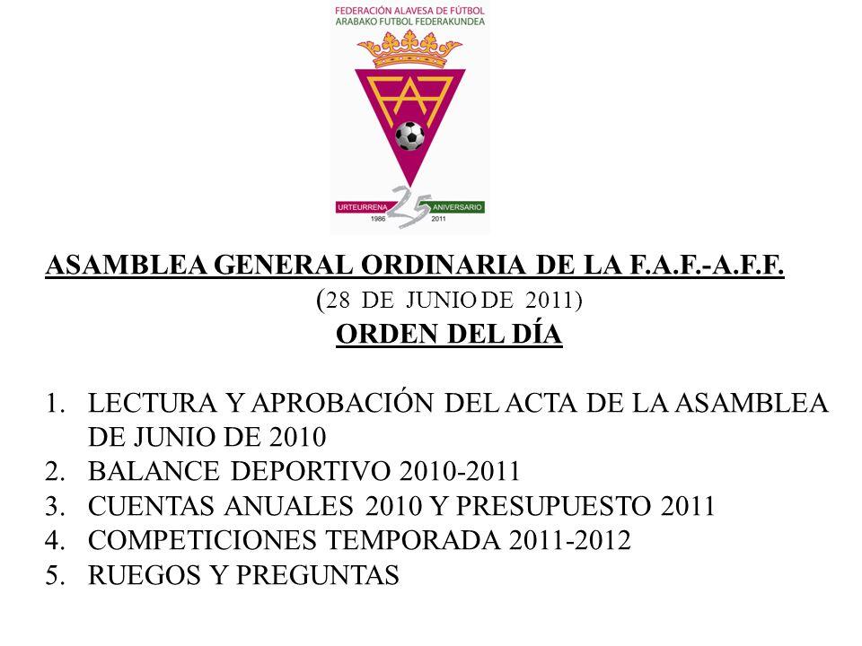 ASAMBLEA GENERAL ORDINARIA DE LA F.A.F.-A.F.F. ( 28 DE JUNIO DE 2011) ORDEN DEL DÍA 1.LECTURA Y APROBACIÓN DEL ACTA DE LA ASAMBLEA DE JUNIO DE 2010 2.