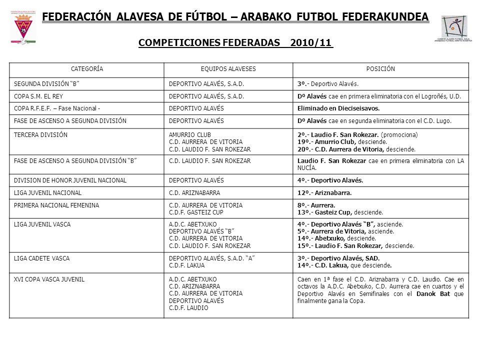 FEDERACIÓN ALAVESA DE FÚTBOL– ARABAKO FUTBOL FEDERAKUNDEA COMPETICIONES FEDERADAS 2010/11 CATEGORÍAEQUIPOS ALAVESESPOSICIÓN SEGUNDA DIVISIÓN BDEPORTIV