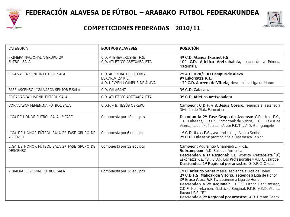 CATEGORIAEQUIPOS ALAVESESPOSICIÓN PRIMERA NACIONAL A GRUPO 2º FÚTBOL SALA C.D. ATENEA IKUSNET F.S. C.D. ATLETICO ARETXABALETA 4º C.D. Atenea Ikusnet F