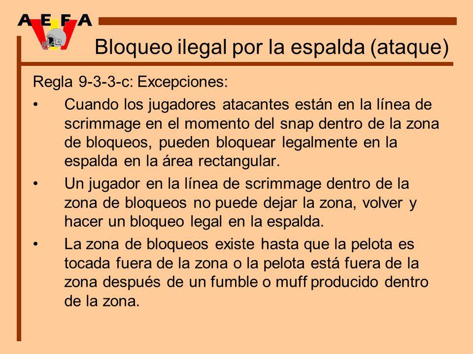 Bloqueo ilegal por la espalda (ataque) Regla 9-3-3-c: Excepciones: Cuando los jugadores atacantes están en la línea de scrimmage en el momento del sna