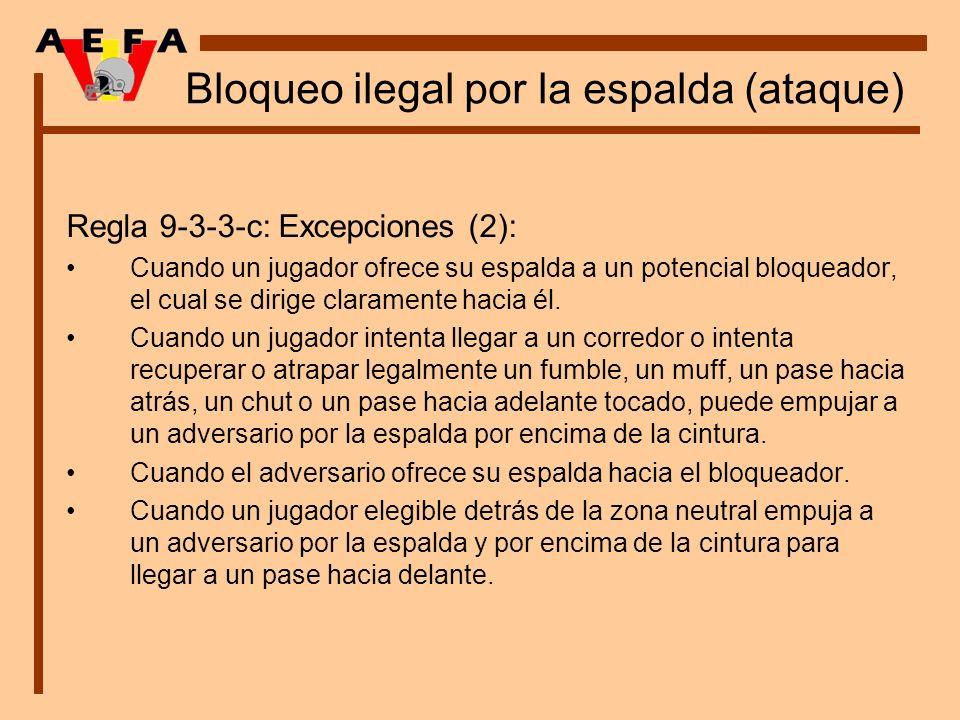 Bloqueo ilegal por la espalda (ataque) Regla 9-3-3-c: Excepciones (2): Cuando un jugador ofrece su espalda a un potencial bloqueador, el cual se dirig