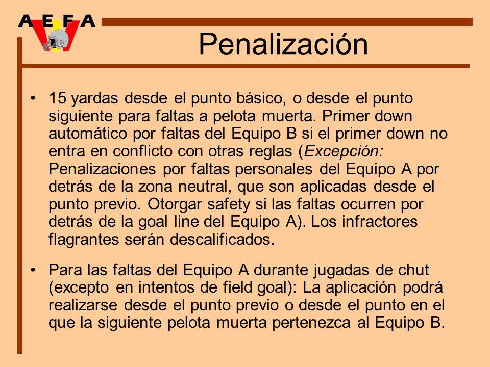 Penalización 15 yardas desde el punto básico, o desde el punto siguiente para faltas a pelota muerta. Primer down automático por faltas del Equipo B s