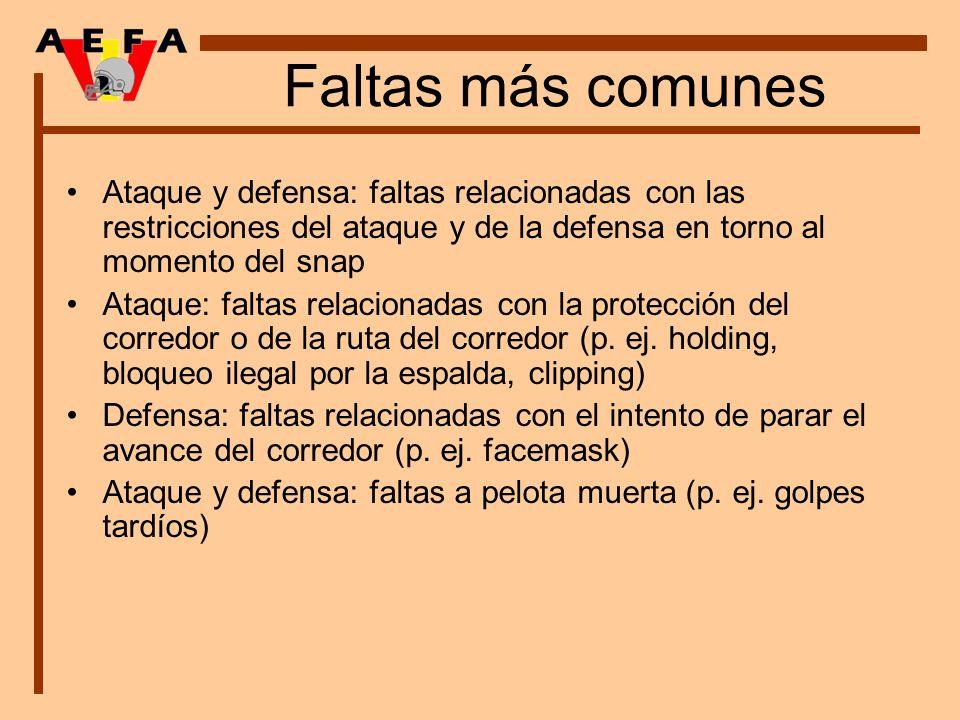 Faltas más comunes Ataque y defensa: faltas relacionadas con las restricciones del ataque y de la defensa en torno al momento del snap Ataque: faltas