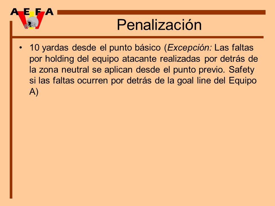 Penalización 10 yardas desde el punto básico (Excepción: Las faltas por holding del equipo atacante realizadas por detrás de la zona neutral se aplica